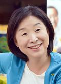 ulsan korea postal code