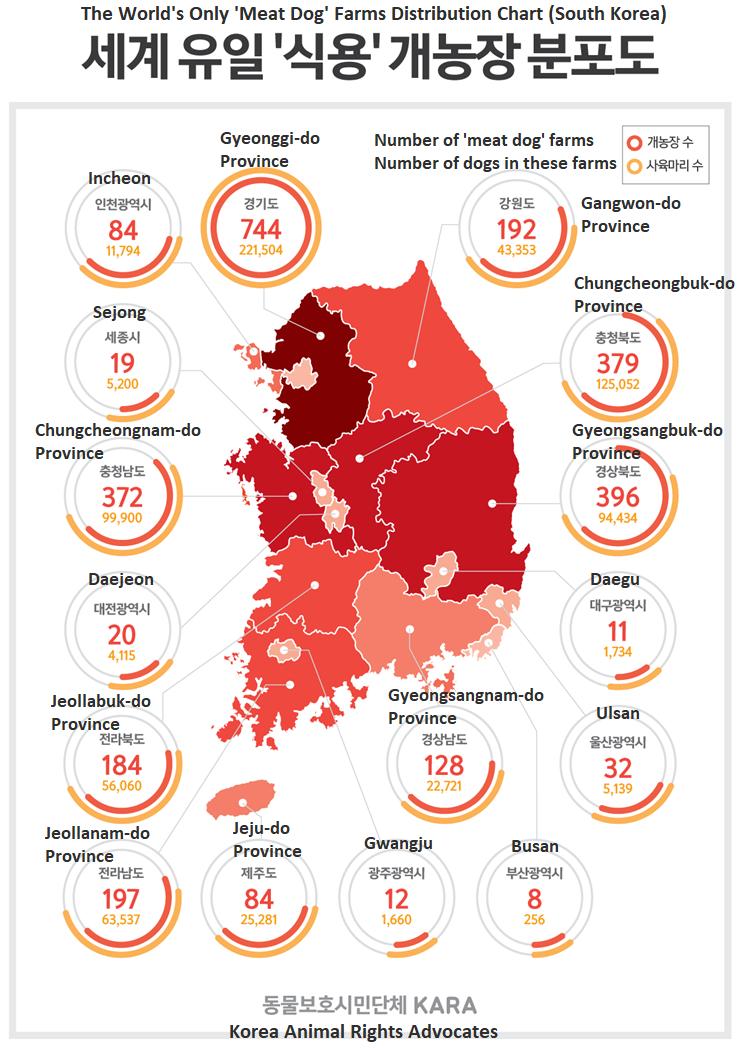 KARA dog farm survey map_translation